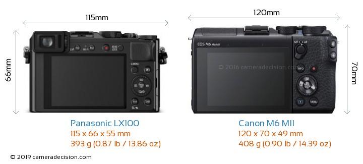 Panasonic LX100 vs Canon M6 MII Camera Size Comparison - Back View