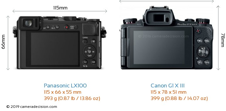Panasonic LX100 vs Canon G1 X III Camera Size Comparison - Back View