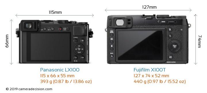 Panasonic LX100 vs Fujifilm X100T Camera Size Comparison - Back View