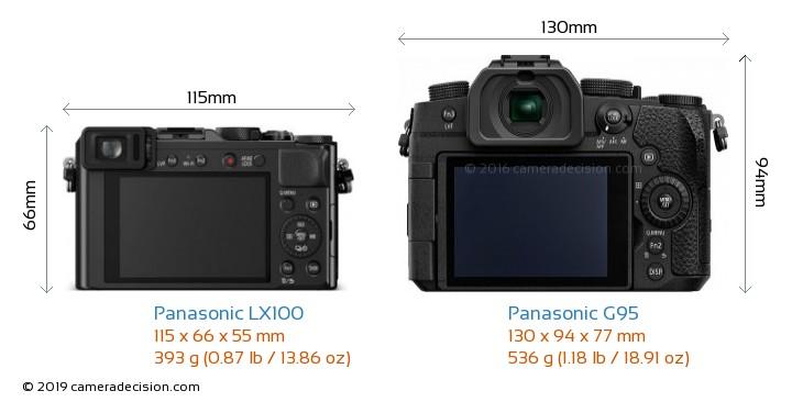 Panasonic LX100 vs Panasonic G95 Camera Size Comparison - Back View