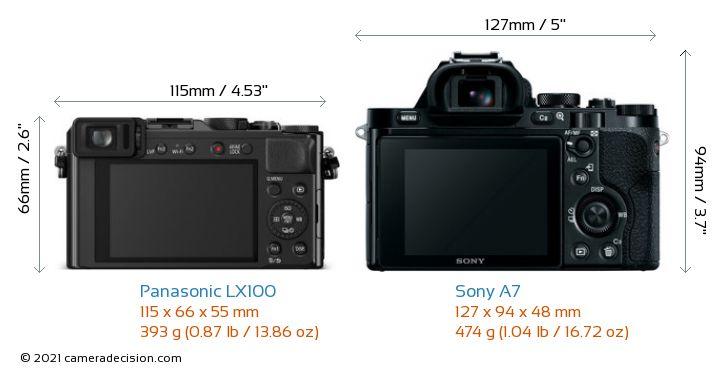 Panasonic LX100 vs Sony A7 Camera Size Comparison - Back View