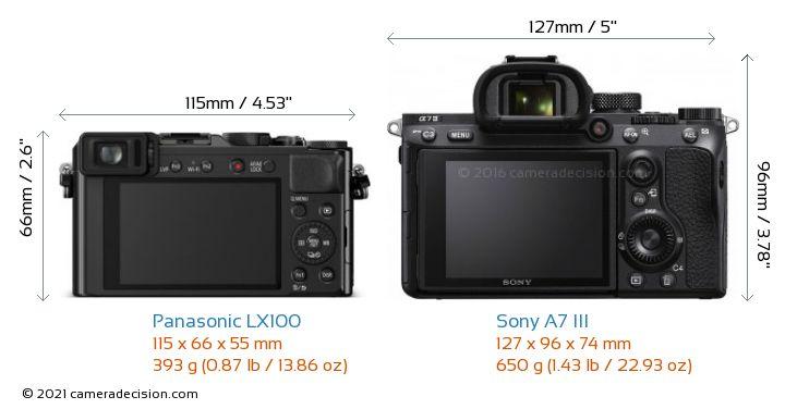 Panasonic LX100 vs Sony A7 III Camera Size Comparison - Back View