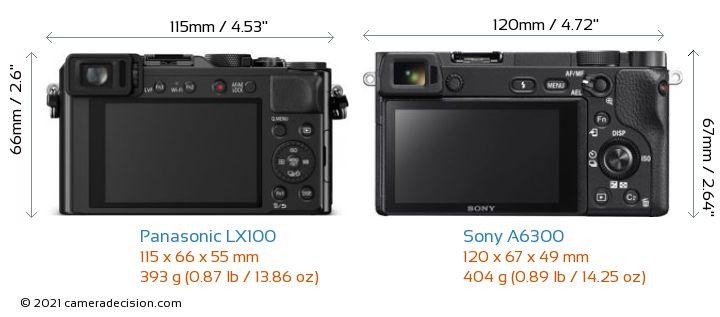 Panasonic LX100 vs Sony A6300 Camera Size Comparison - Back View