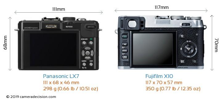 Panasonic LX7 vs Fujifilm X10 Camera Size Comparison - Back View