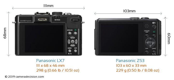 Panasonic LX7 vs Panasonic ZS3 Camera Size Comparison - Back View