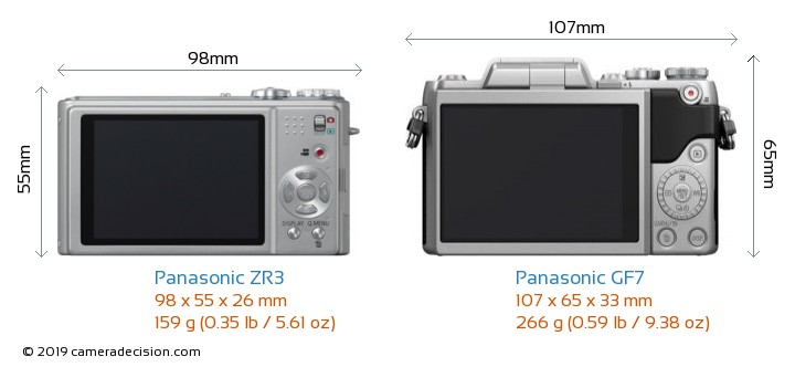 Panasonic ZR3 vs Panasonic GF7 Camera Size Comparison - Back View