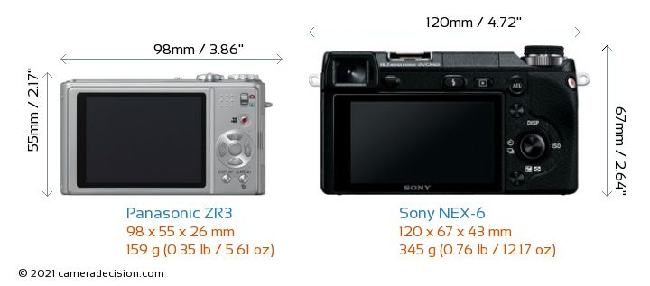 Panasonic ZR3 vs Sony NEX-6 Camera Size Comparison - Back View