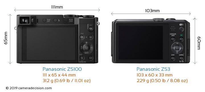Panasonic ZS100 vs Panasonic ZS3 Camera Size Comparison - Back View