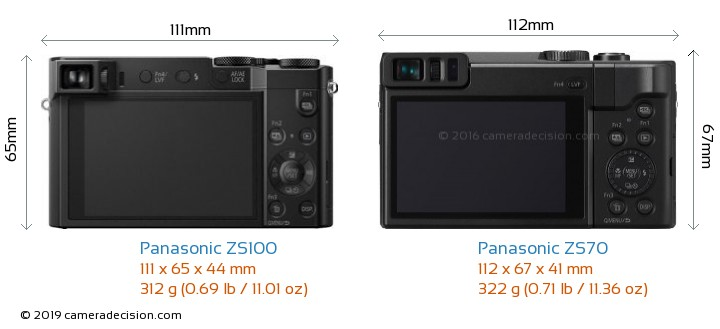 Panasonic ZS100 vs Panasonic ZS70 Camera Size Comparison - Back View
