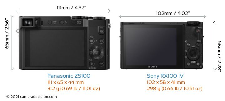 Panasonic ZS100 vs Sony RX100 IV Camera Size Comparison - Back View