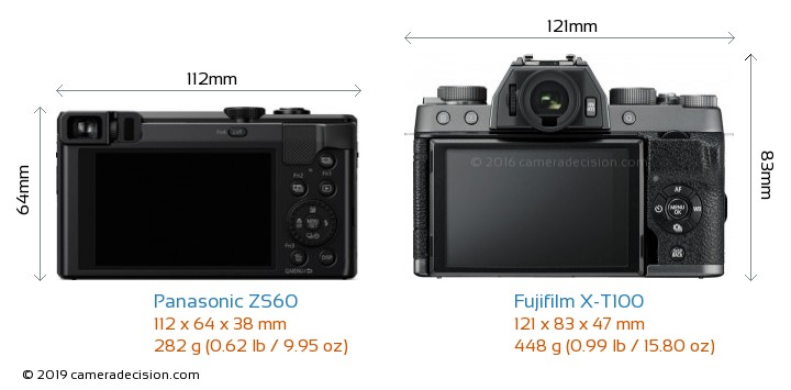 Panasonic ZS60 vs Fujifilm X-T100 Camera Size Comparison - Back View