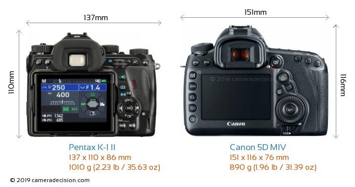 Pentax K-1 II vs Canon 5D MIV Camera Size Comparison - Back View