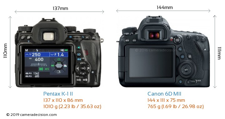 Pentax K-1 II vs Canon 6D MII Camera Size Comparison - Back View