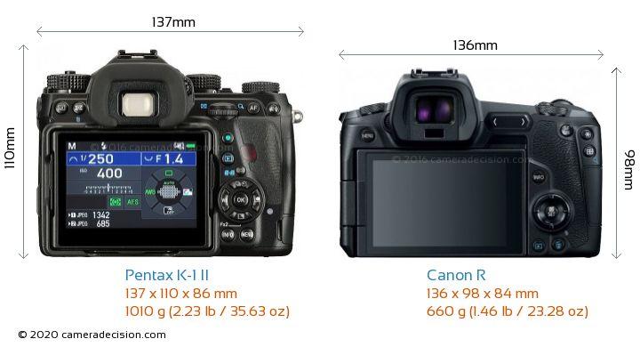 Pentax K-1 II vs Canon R Camera Size Comparison - Back View