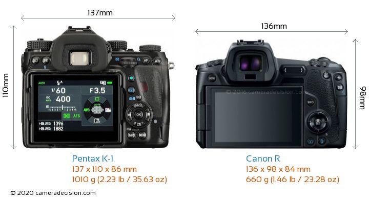 Pentax K-1 vs Canon R Camera Size Comparison - Back View