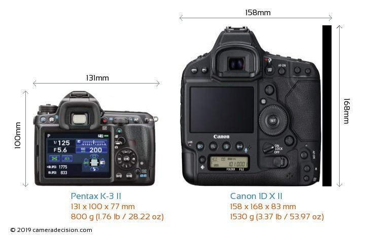 Pentax K-3 II vs Canon 1D X II Camera Size Comparison - Back View