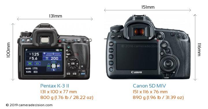 Pentax K-3 II vs Canon 5D MIV Camera Size Comparison - Back View