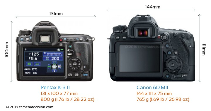 Pentax K-3 II vs Canon 6D MII Camera Size Comparison - Back View