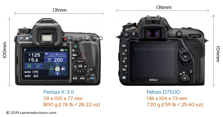 Pentax K-3 II vs Nikon D7500 Camera Size Comparison - Back View