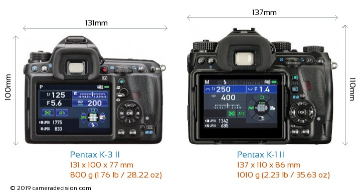 Pentax K-3 II vs Pentax K-1 II Camera Size Comparison - Back View