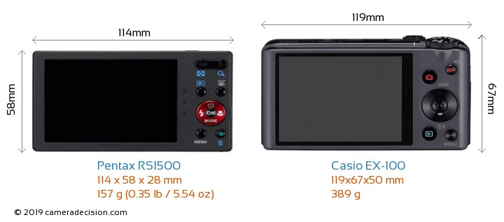 Pentax RS1500 vs Casio EX-100 Camera Size Comparison - Back View