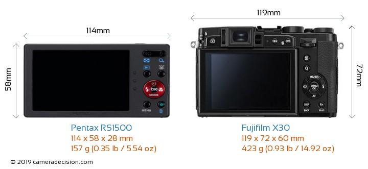 Pentax RS1500 vs Fujifilm X30 Camera Size Comparison - Back View