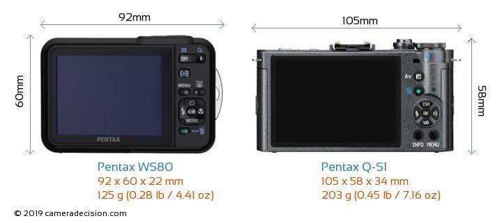 Pentax WS80 vs Pentax Q-S1 Camera Size Comparison - Back View
