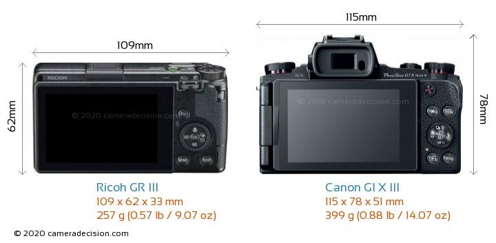 Ricoh GR III vs Canon G1 X III Camera Size Comparison - Back View