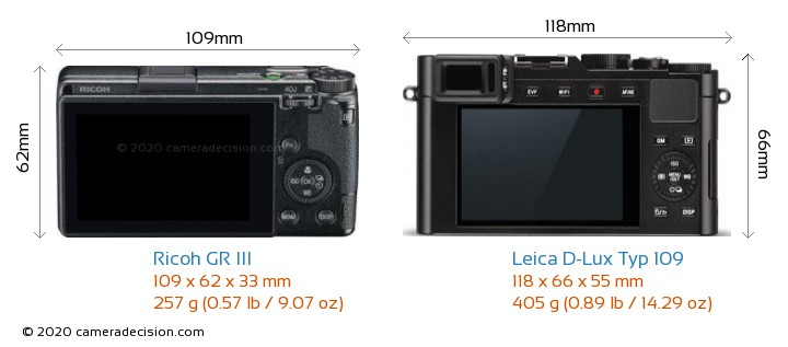 Ricoh GR III vs Leica D-Lux Typ 109 Camera Size Comparison - Back View