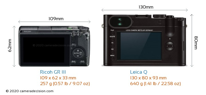 Ricoh GR III vs Leica Q Camera Size Comparison - Back View