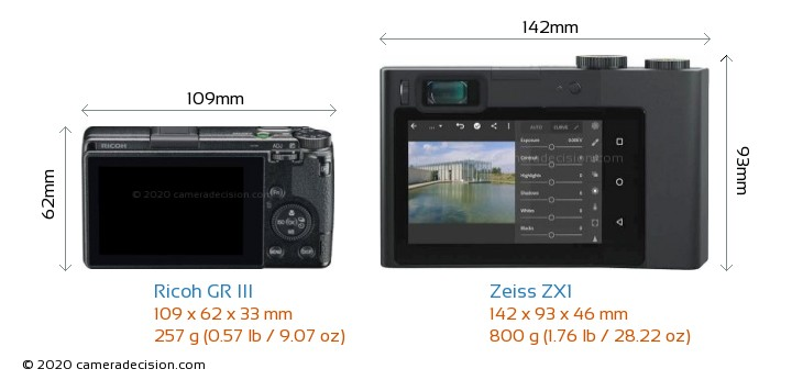 Ricoh GR III vs Zeiss ZX1 Camera Size Comparison - Back View