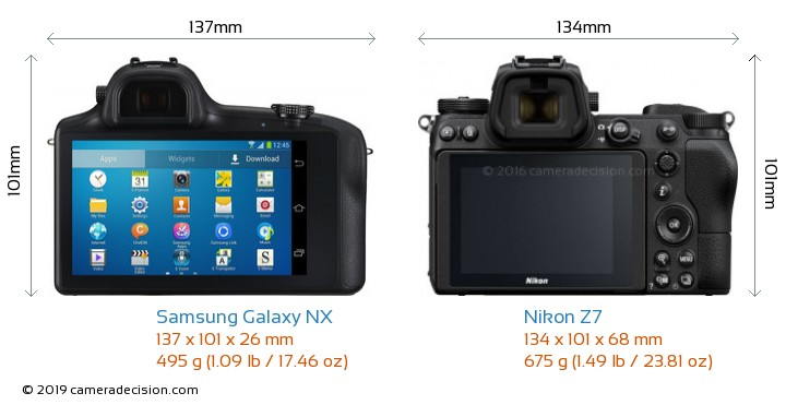 Samsung Galaxy NX vs Nikon Z7 Camera Size Comparison - Back View