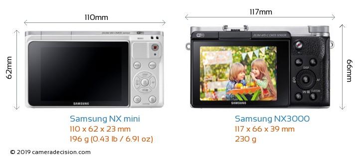 Samsung NX mini vs Samsung NX3000 Camera Size Comparison - Back View