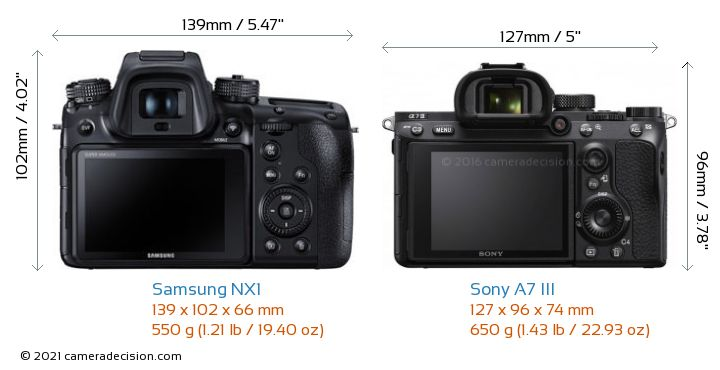 Samsung NX1 vs Sony A7 III Camera Size Comparison - Back View