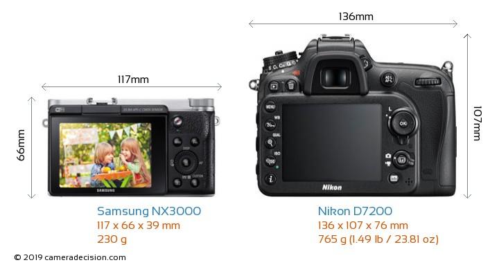 Samsung NX3000 vs Nikon D7200 Camera Size Comparison - Back View