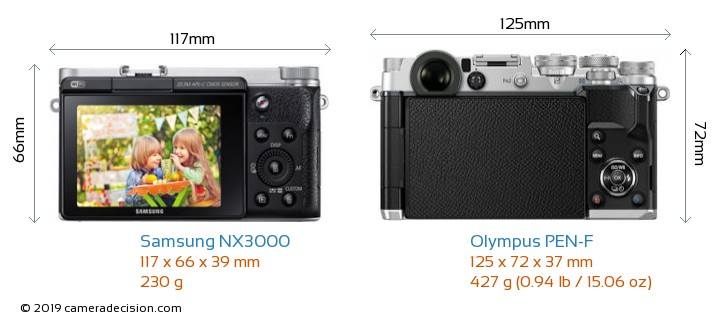 Samsung NX3000 vs Olympus PEN-F Camera Size Comparison - Back View