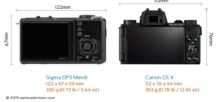 Sigma DP3 Merrill vs Canon G5 X Camera Size Comparison - Back View