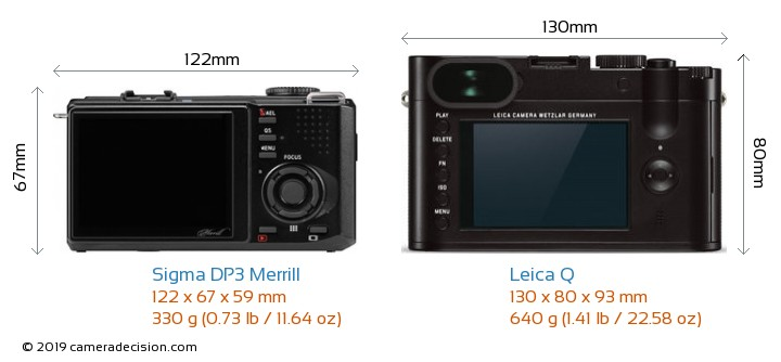 Sigma DP3 Merrill vs Leica Q Camera Size Comparison - Back View