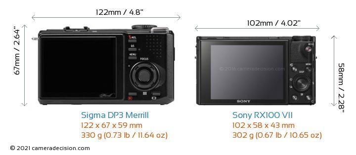 Sigma DP3 Merrill vs Sony RX100 VII Camera Size Comparison - Back View