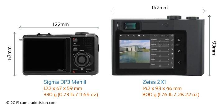 Sigma DP3 Merrill vs Zeiss ZX1 Camera Size Comparison - Back View