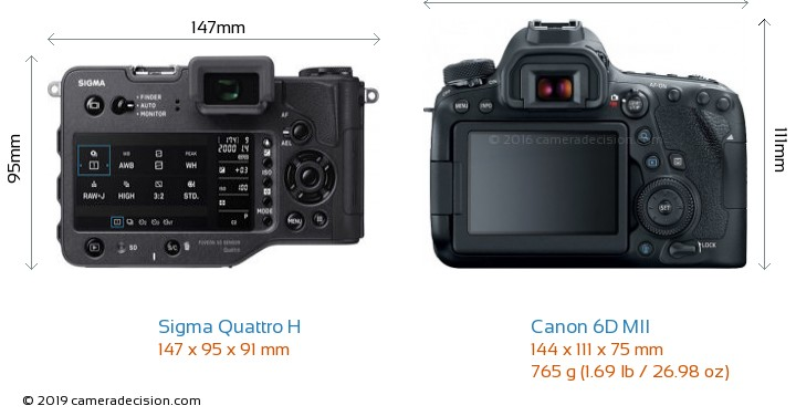 Sigma Quattro H vs Canon 6D MII Camera Size Comparison - Back View