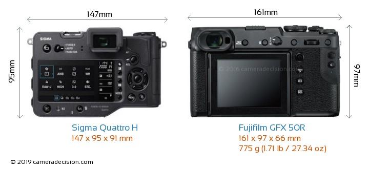 Sigma Quattro H vs Fujifilm GFX 50R Camera Size Comparison - Back View