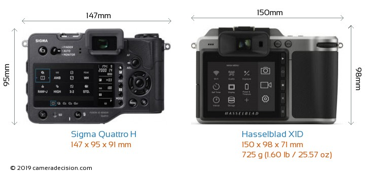 Sigma Quattro H vs Hasselblad X1D Camera Size Comparison - Back View