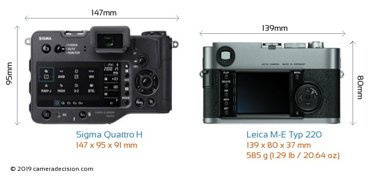 Sigma Quattro H vs Leica M-E Typ 220 Camera Size Comparison - Back View