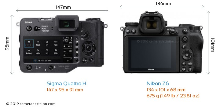 Sigma Quattro H vs Nikon Z6 Camera Size Comparison - Back View