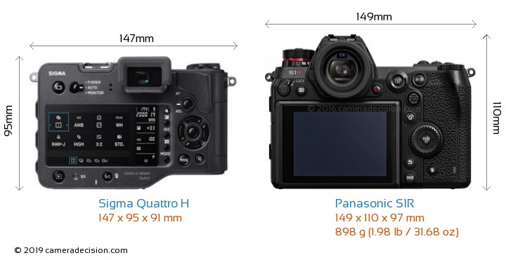 Sigma Quattro H vs Panasonic S1R Camera Size Comparison - Back View