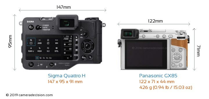 Sigma Quattro H vs Panasonic GX85 Camera Size Comparison - Back View