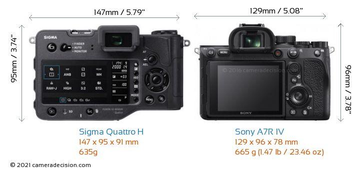 Sigma Quattro H vs Sony A7R IV Camera Size Comparison - Back View