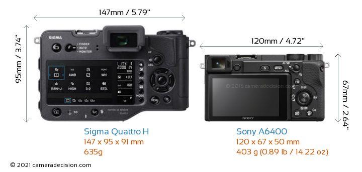 Sigma Quattro H vs Sony A6400 Detailed Comparison
