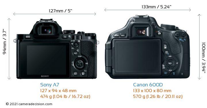 Sony A7 vs Canon 600D Detailed Comparison